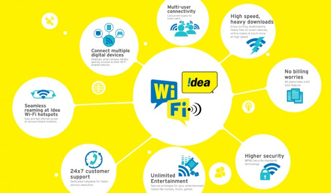 idea wi-fi broadband services