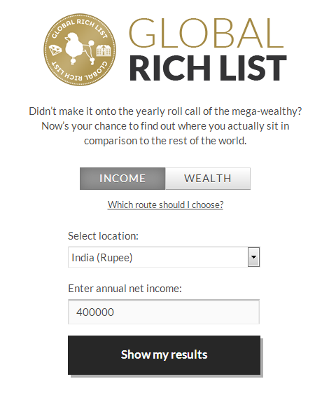 GlobalRichList Income Compare