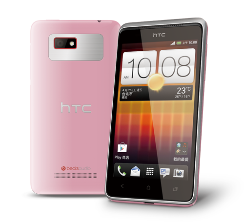 HTC Desire L Smartphone Features and Review
