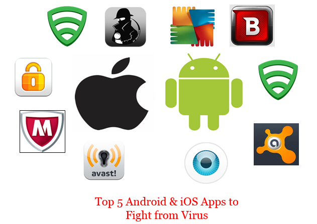 Top 5 Android & iOS Apps to Fight from Virus