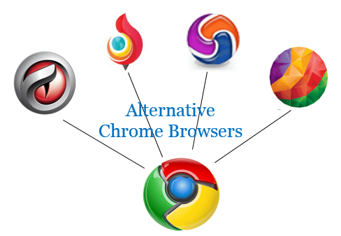 alternative chrome based browsers