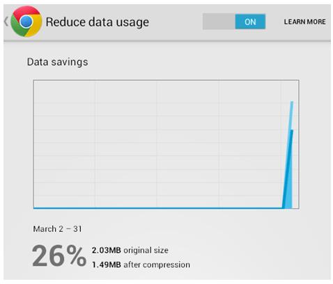 Reduce Data Usage - Result