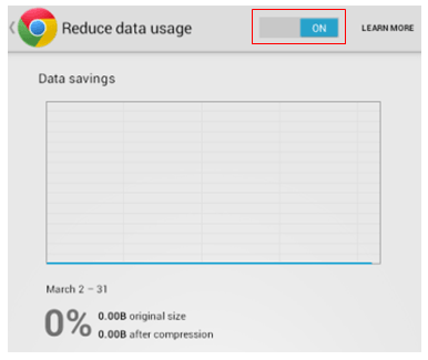 Reduce Data Usage in Chrome