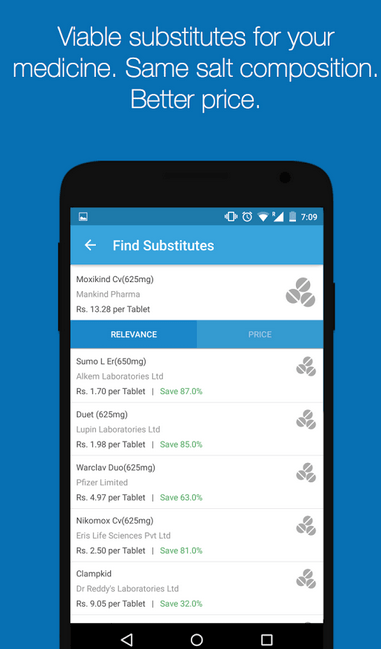 HealthKartPlus.com Android App