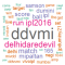 How to Create WordCloud of Twitter Data using R Programming