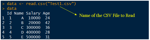 Import CSV Files in R Language