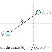 knn-Euclidean distance-using-r-programming