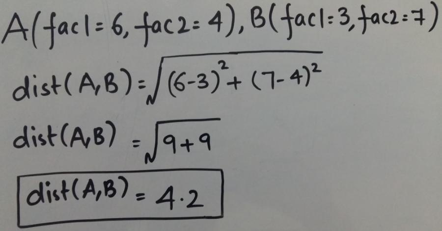 knn-distance-calculation-example