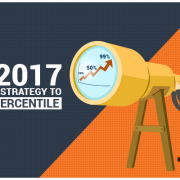 CAT 2017 - Preparation Strategy to Score 99 Percentile