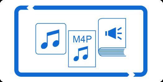Tuneskit DRM Audio Converter - 1